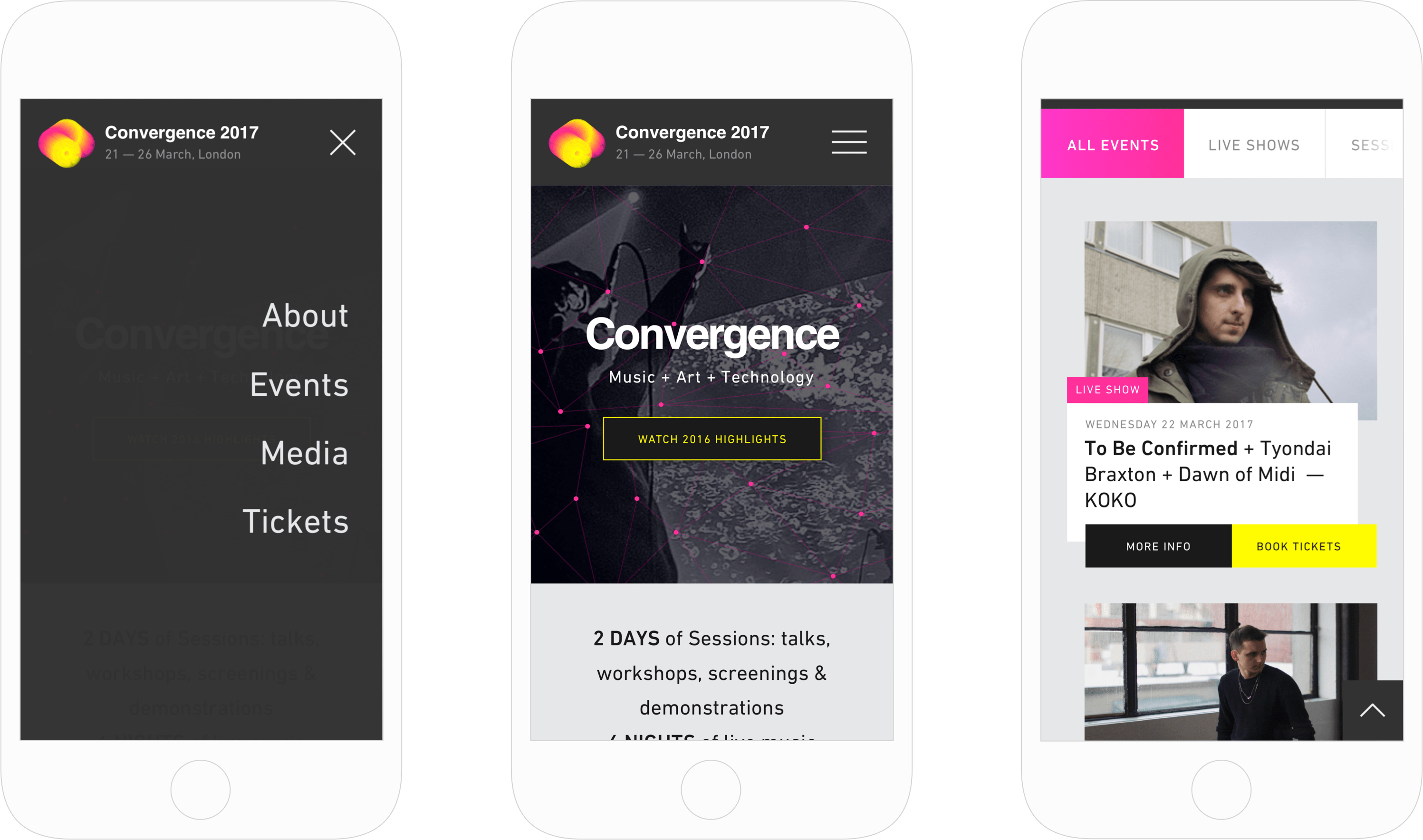 Convergence mobile